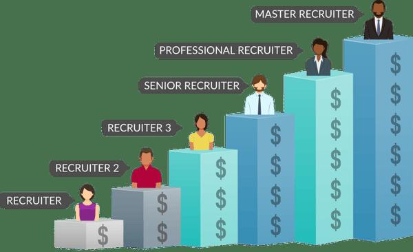 rsz_recruiter_path_rectangle
